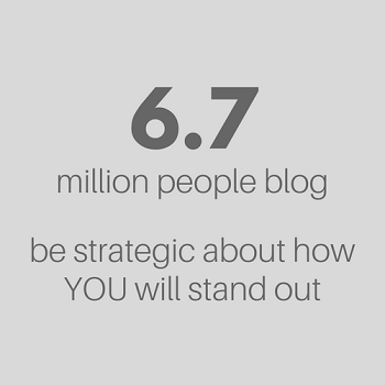6.7 million people blog