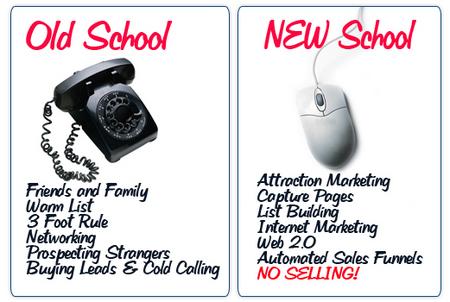 Network Internet Marketing business