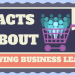 Should you buy business leads?