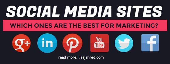 Social Marketing Sites