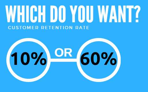 High or low customer retention