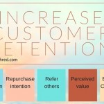 How to Increase Customer Retention and Profits
