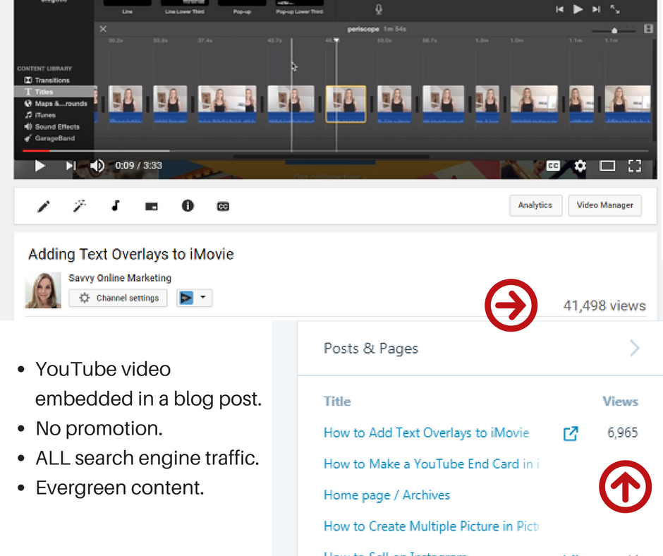 Get more traffic from YouTube videos