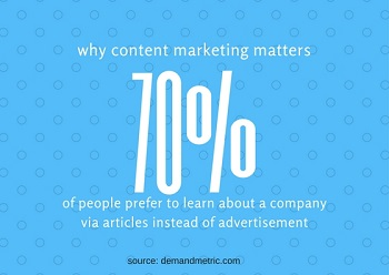 70% of people like online content